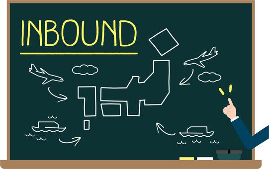 Inbound blackboard image
