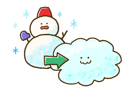 (Weather) Snow and cloudy