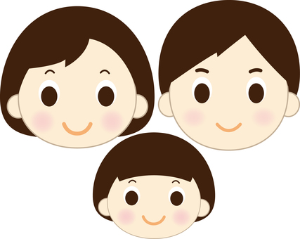 Face (father, mother and daughter)