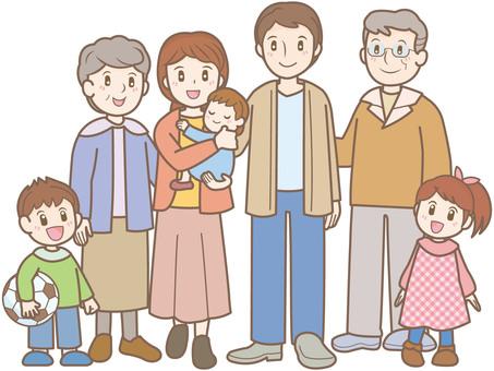 Family line B