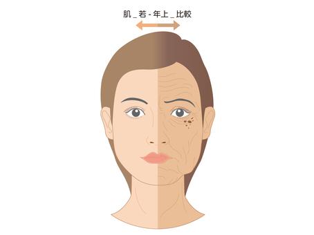 Age comparison illustration