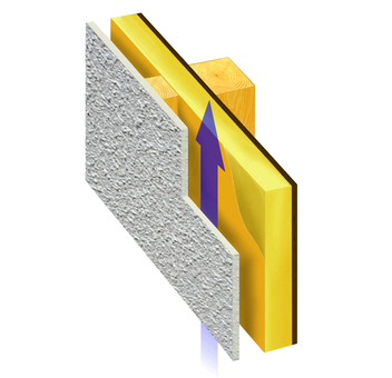 Thermal insulation structure of residential wall Air flow direction