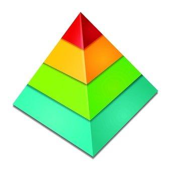 피라미드 형 차트 2