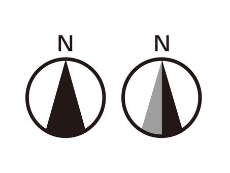 N pole (azimuth)