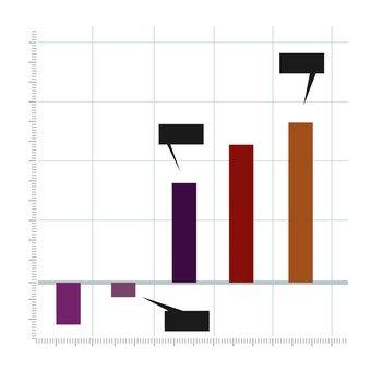 Column chart 7