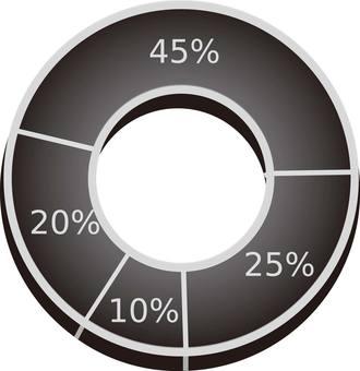 Graph Sales Performance