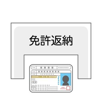 Image of returning driver's license