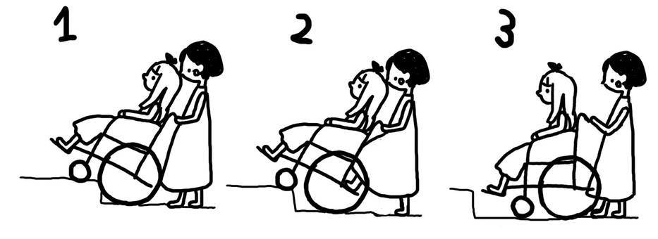 Illustration of going down a step with a wheelchair