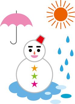 Weather forecast snowman wear version 10