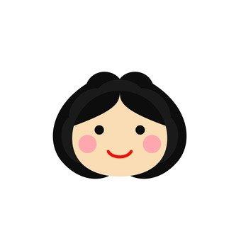 한국 여성의 얼굴 4