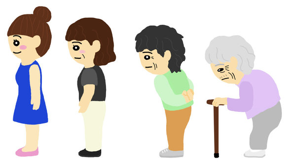 Aging (Osteoporosis) 1100x630