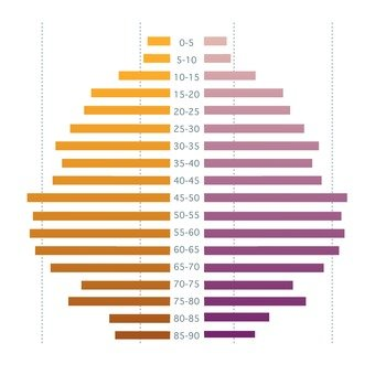 Horizontal bar chart 4