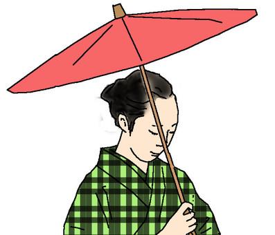 和服傘檢查