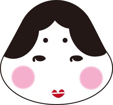 Mumps face