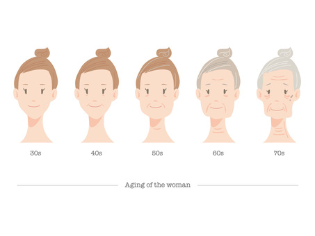 Female face _ Aging and aging _ 02