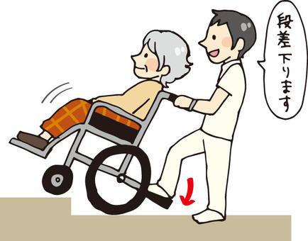 Welfare (assistance of a wheelchair 1 · descent)