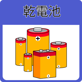 Recyclable waste batteries