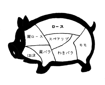 Pig meat part