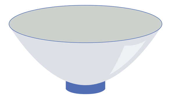 Bowl, bowl, tea bowl / tableware