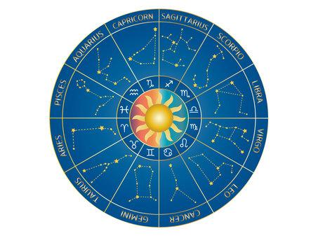 星座 十二宮図