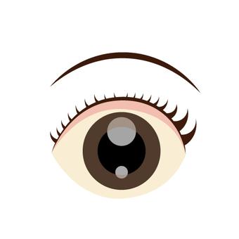 眼睛的形象