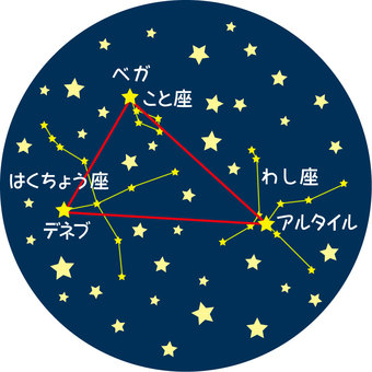The big triangle of the summer in the night sky