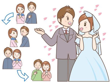 Marriage c