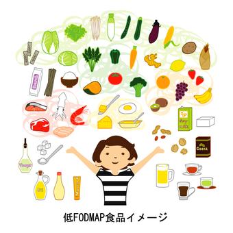Low FODMAP food image
