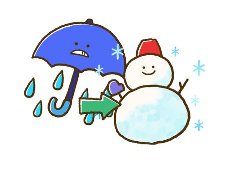 (Weather) Rain then snow