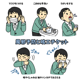 Cold Prevention and Cough Etiquette