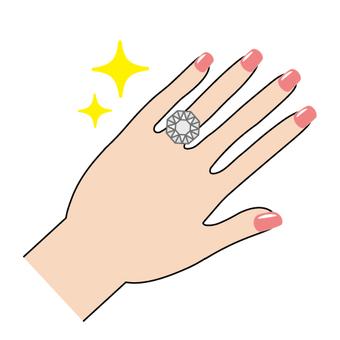 戒指的形象