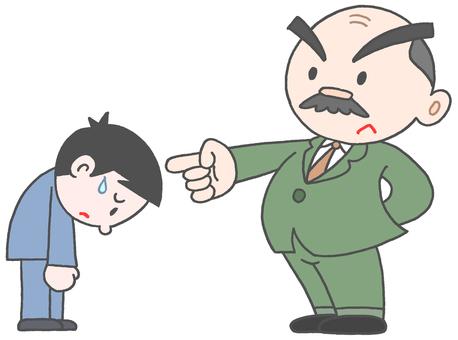 Power harassment.2