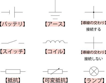 Electrical symbol set 1