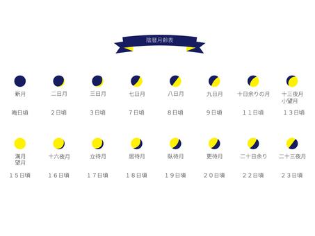 Lunar calendar age icon