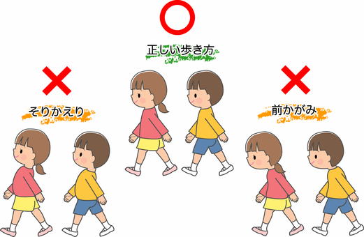 正しい姿勢 悪い姿勢で歩く子供