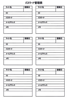 Password management table