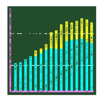 Chartboard vertical bar chart 4