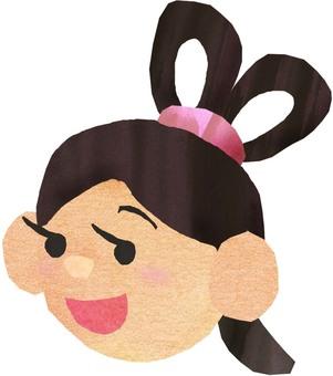 Orihime插圖臉