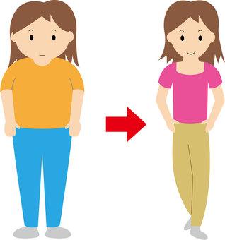 Diet (Before after women)