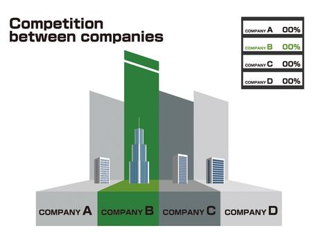 기업 간 경쟁의 인포 그래픽