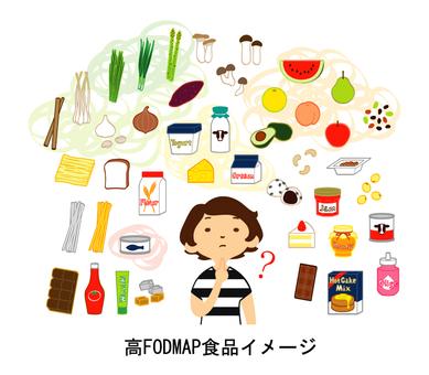 High FODMAP food image