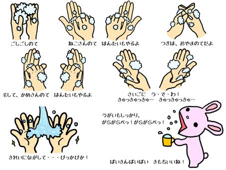 Recommendation of washroom gargle