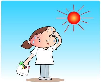 Heat impairment.13