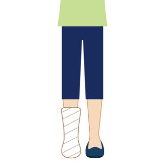 Image of injury (feet)