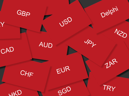 Country currency abbreviation