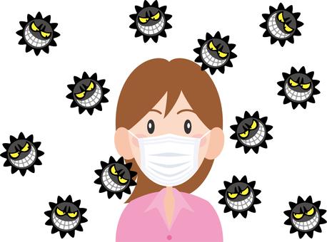 Virus mask women