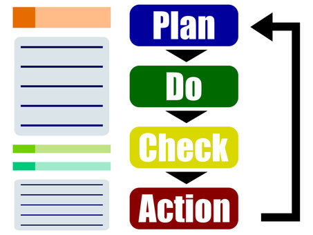 PDCA cycle colorful