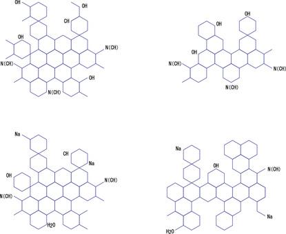 Molecular Science DNA