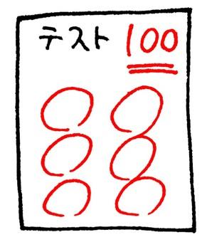 100 tests