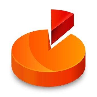 Pie Chart 1
